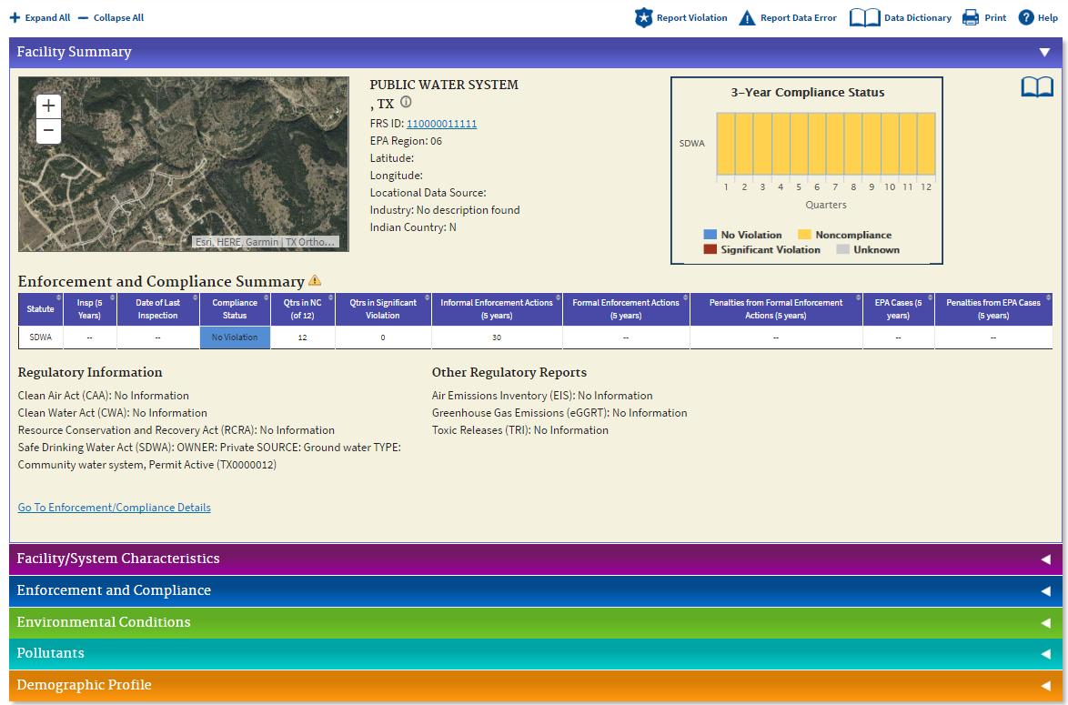Drinking Water Dashboard Help | ECHO | US EPA